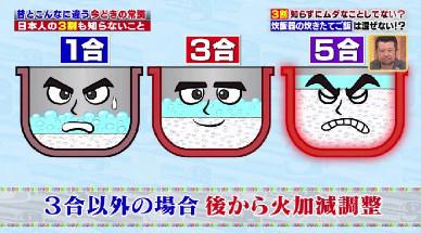 ハナタカ優越館921炊飯器.jpg